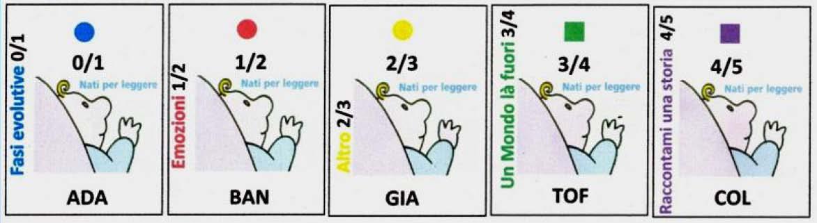 spesso NpL catalogo - Comune di Limena ZL15